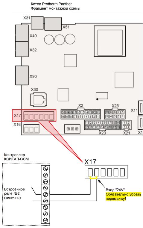 подключение Gsm модуля к котлу Protherm Panther
